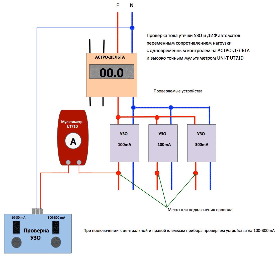 Принципиальная схема подключения узо